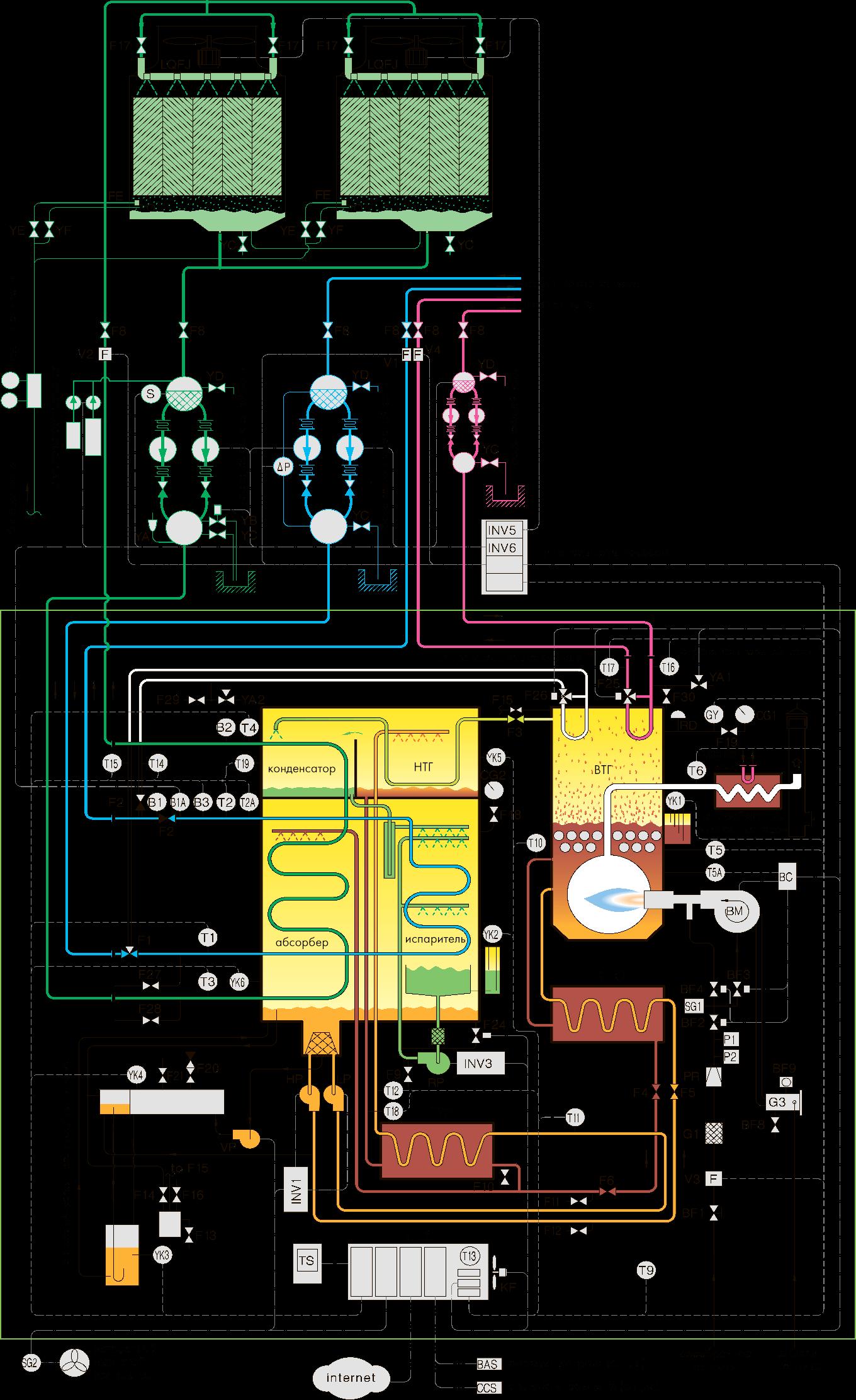 схема абхм broad на газе