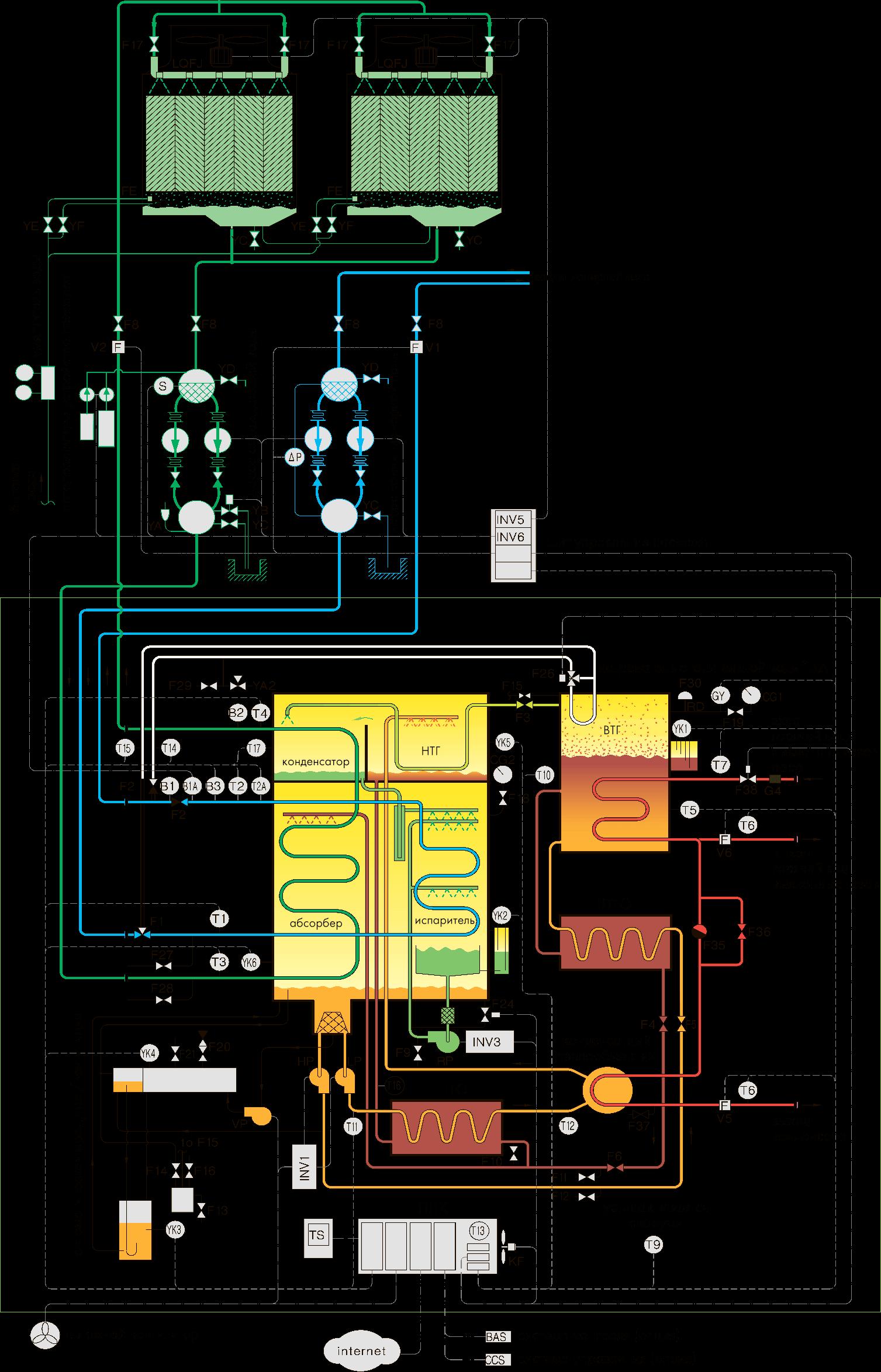 схема абхм broad на паре, схема абхм broad на горячей воде, схема абхм broad на выхлопных газах