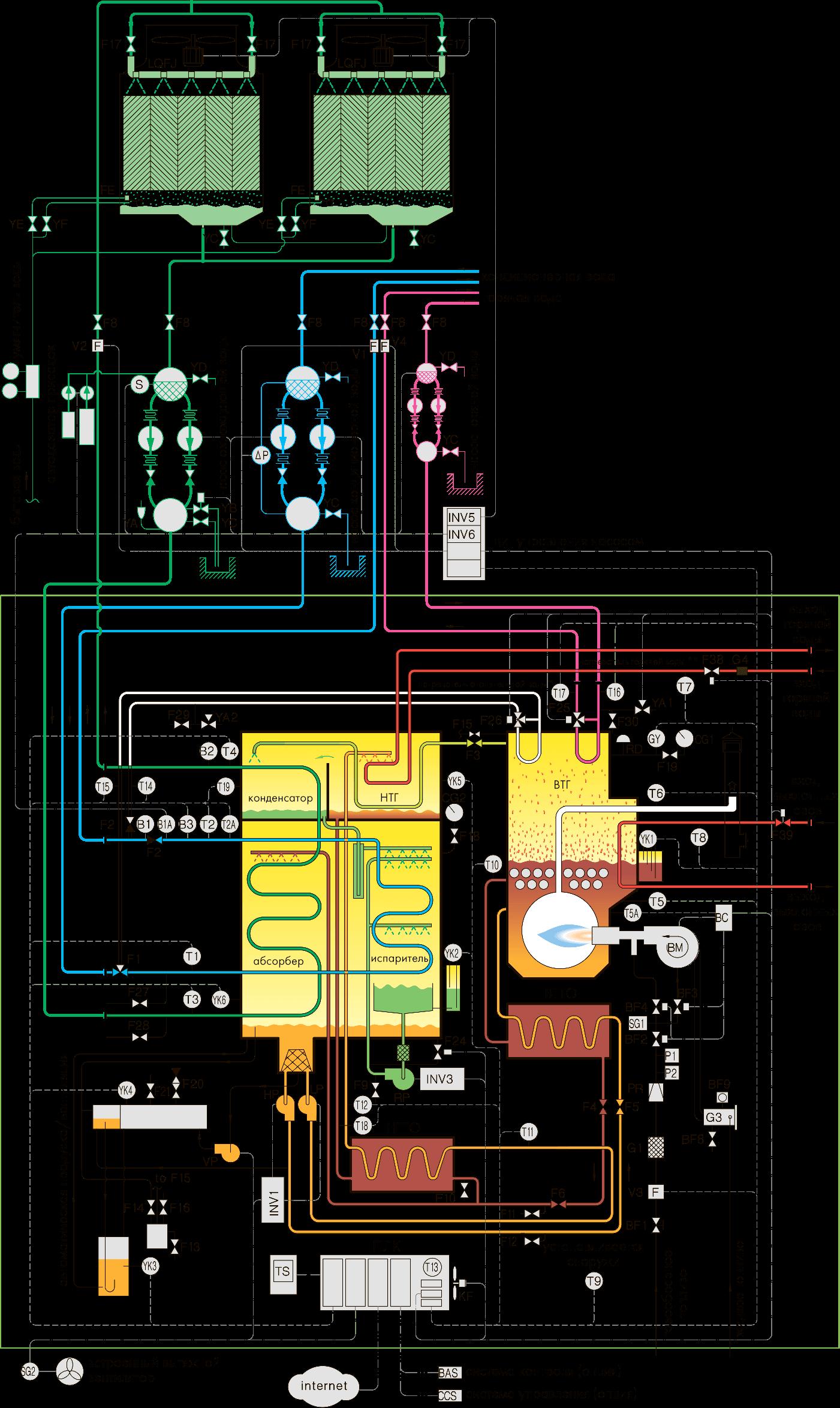 схема абхм broad с комбинированным источником тепла